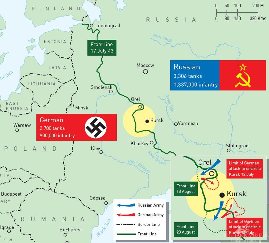 east german line